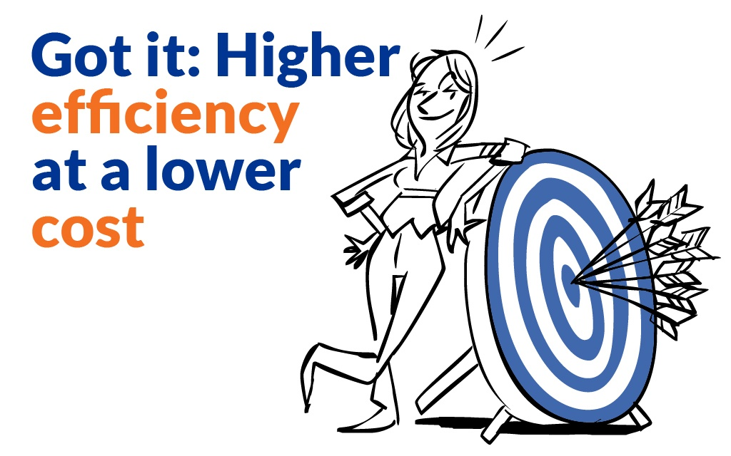 Got it Higher efficiency at a lower cost - Mobile