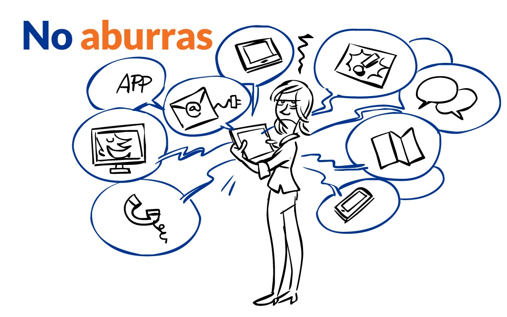 No Aburras - Customer Experience - Mobile