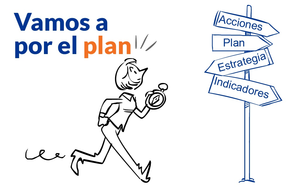 Vamos a por el plan - Digital Transformation Management - Mobile